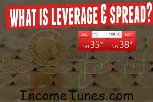 leverage and spread