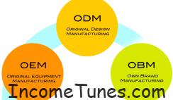 OEM, ODM ও OBM কি?